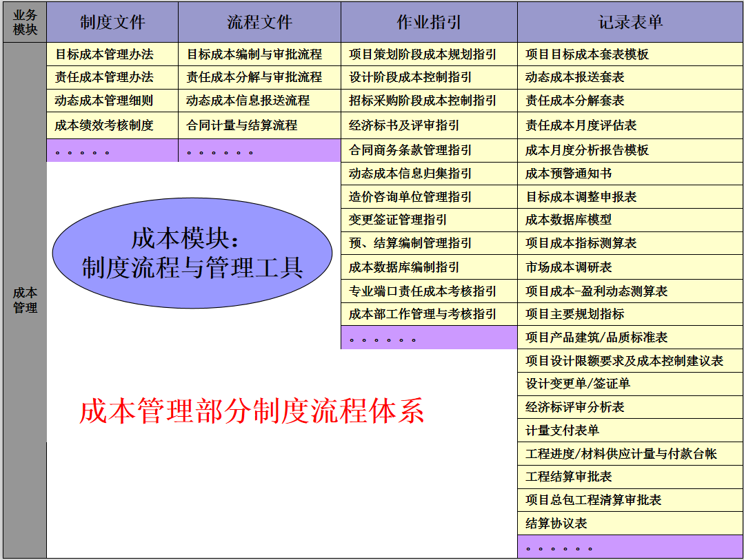 项目管理成本控制_项目成本管理控制课件 - 建工资料网