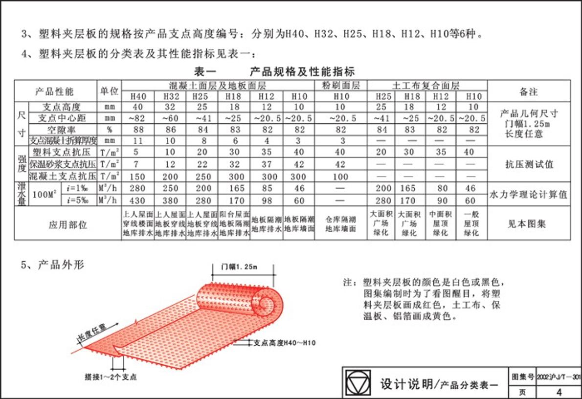塑料排水板操作规程_西南02J201防排水塑料板构造图集 - 建工资料网